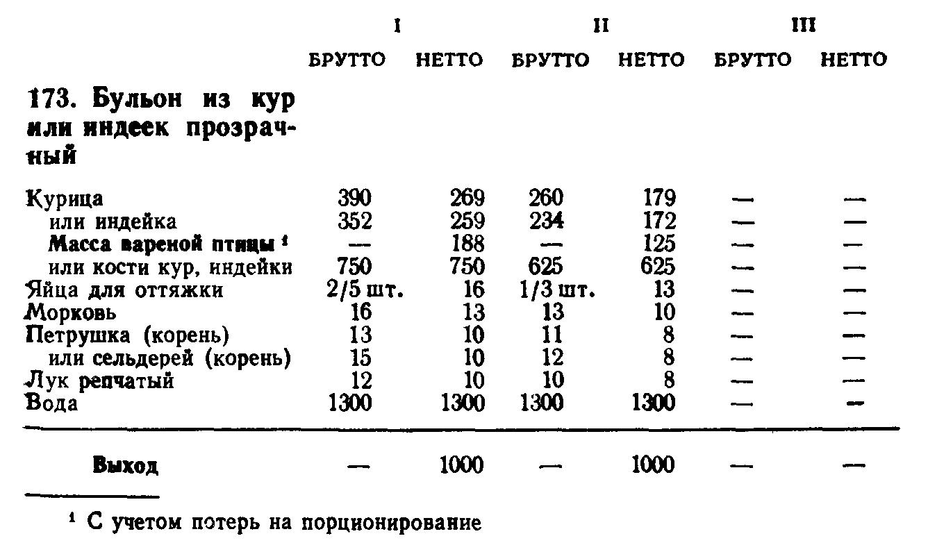 Бульон из птицы прозрачный (ТТК5537)