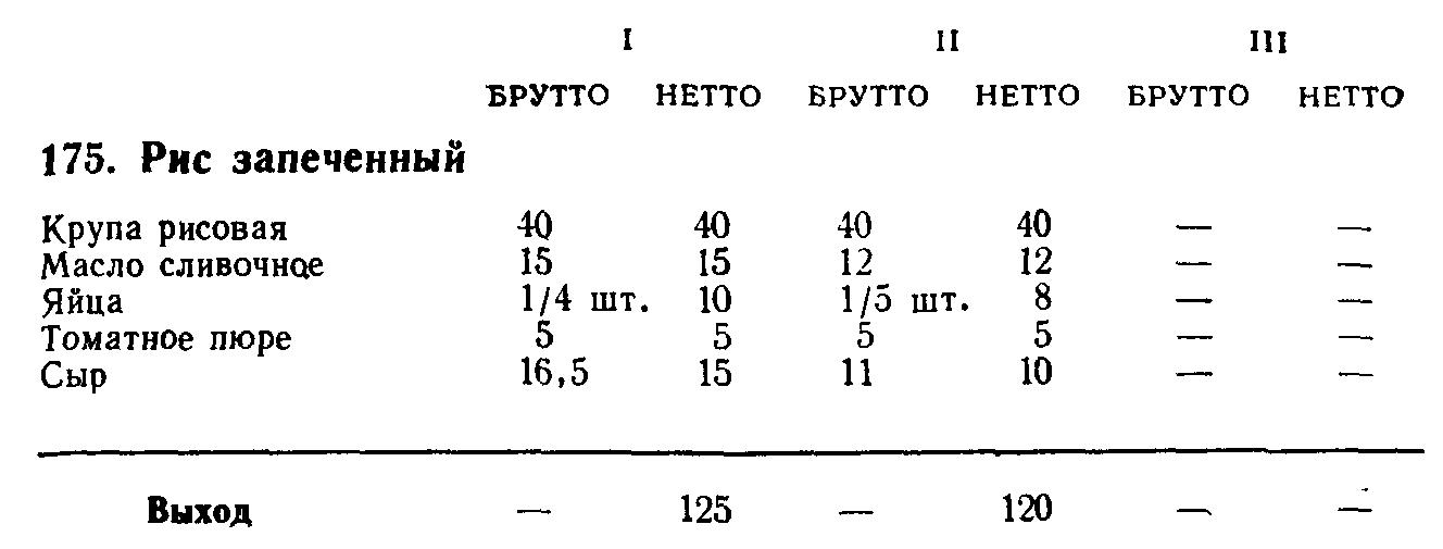 Рис запеченный (ТТК5539)