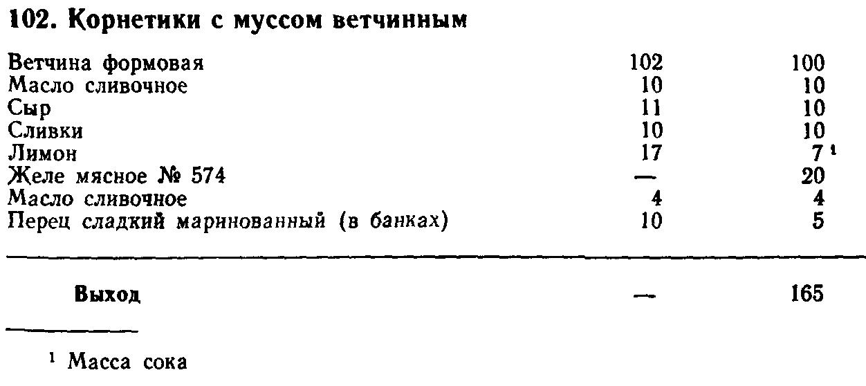 Корнетики с муссом ветчинным (ТТК5469)