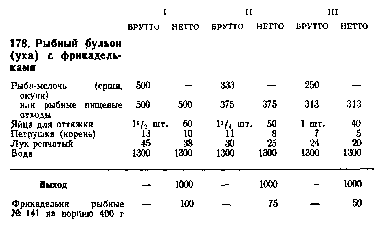 Рыбный бульон с фрикадельками (ТТК5542)