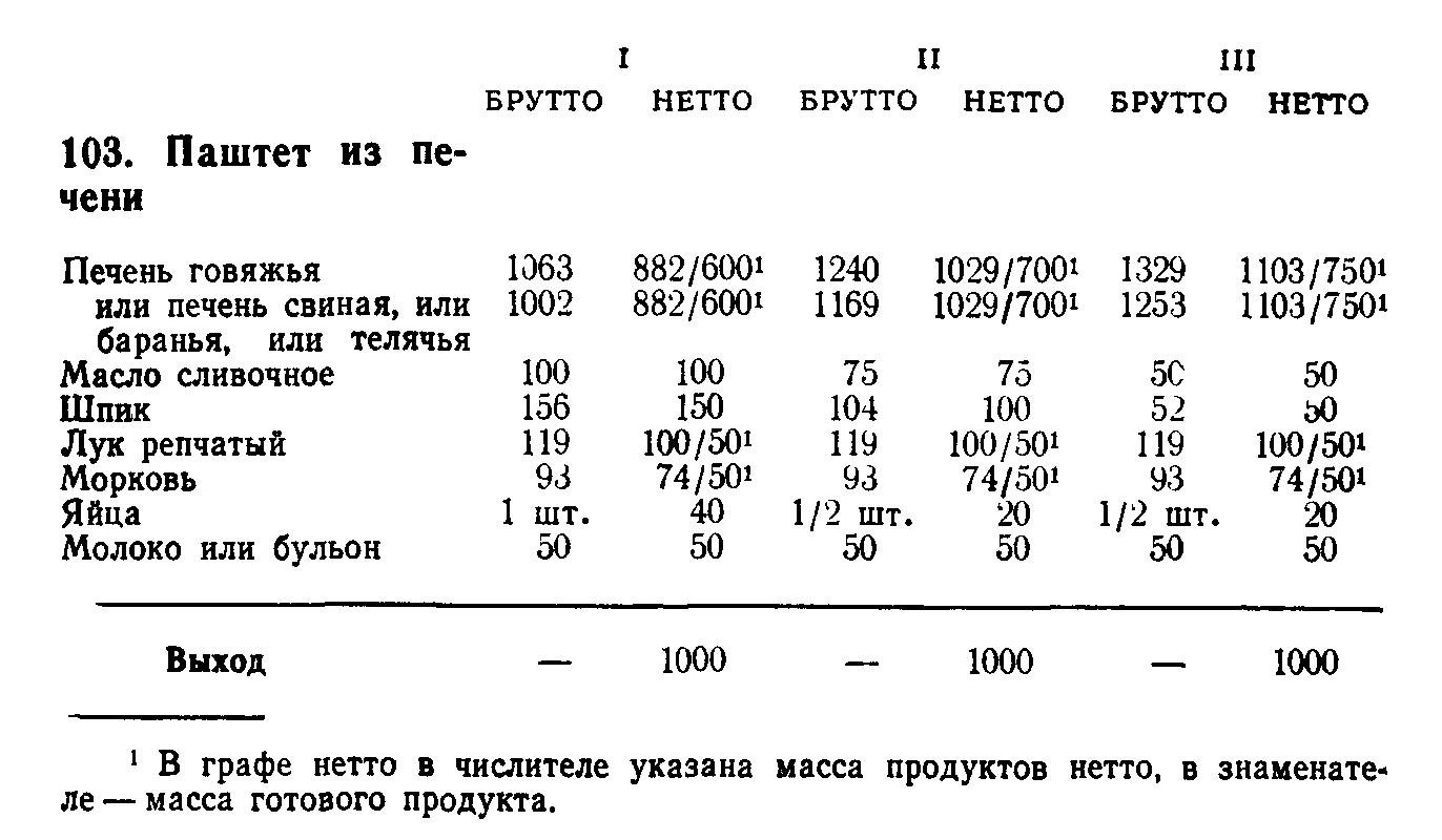 Паштет из печени (ТТК5470)