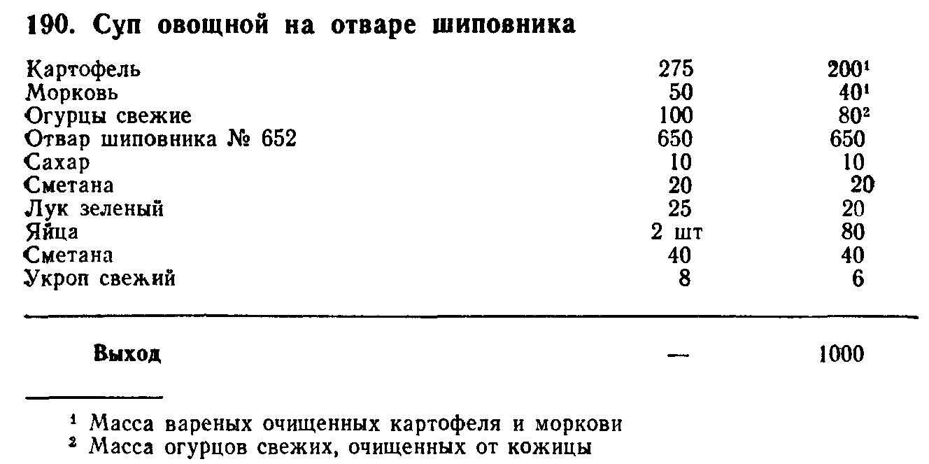 Суп овощной на отваре шиповника (ТТК5553)