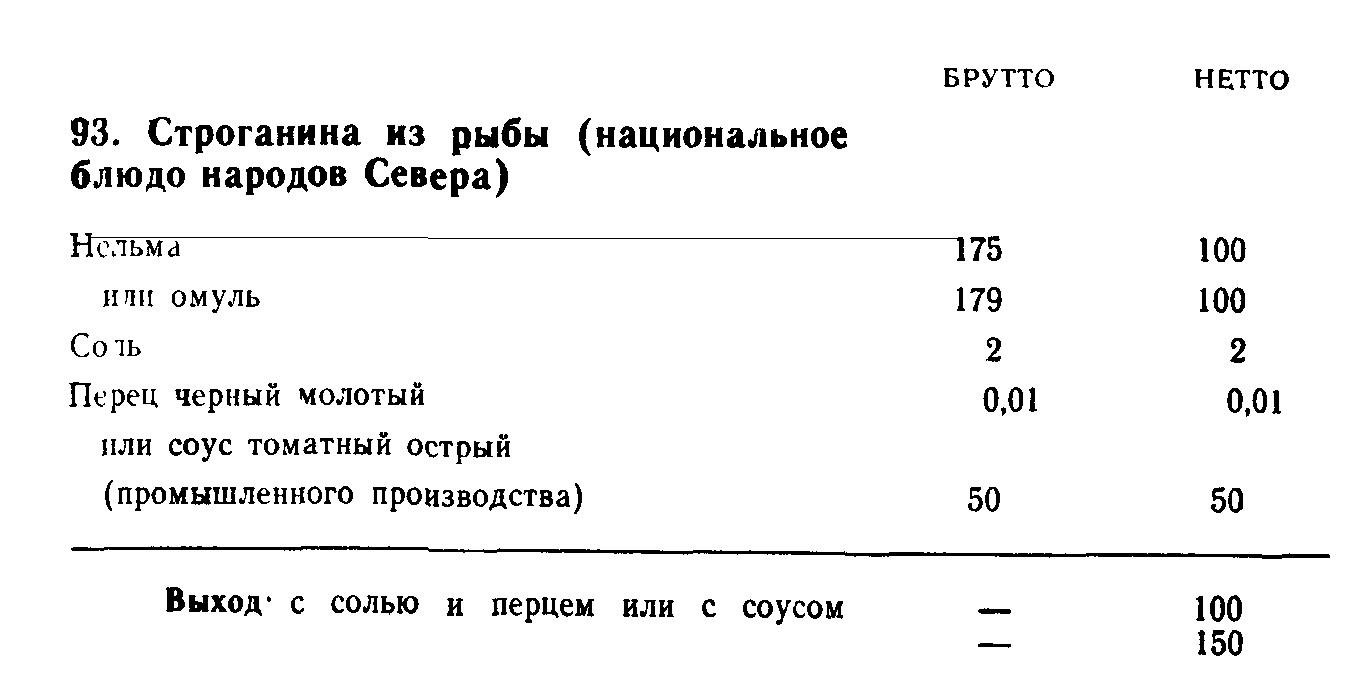 Строганина из рыбы (ТТК5461)