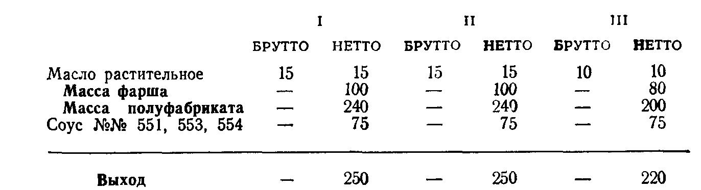 Перец фаршированный овощами и рисом (ТТК5607)