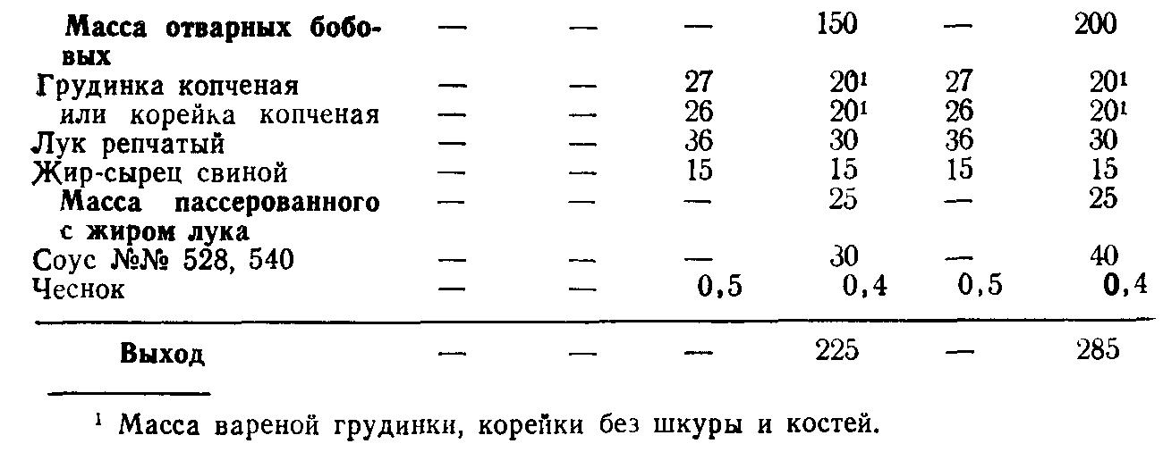 Бобовые с копченой грудинкой (ТТК5624)
