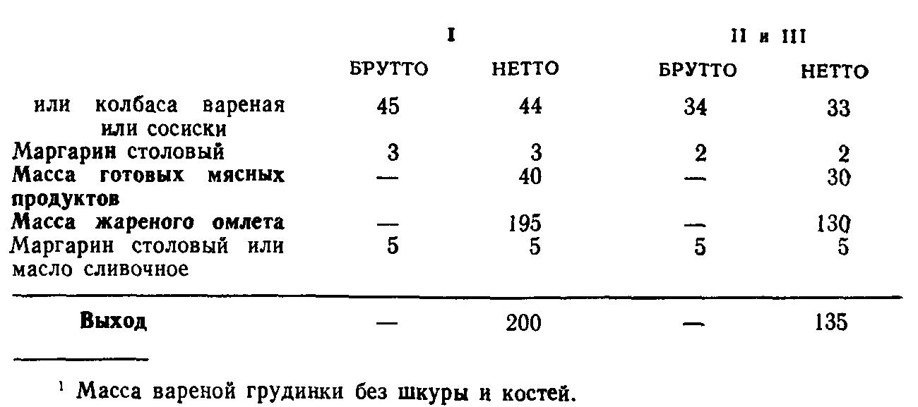 Омлет с мясопродуктами (ТТК5637)