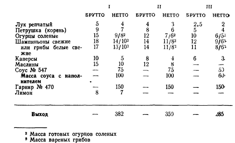 Рыба по русски (ТТК5656)