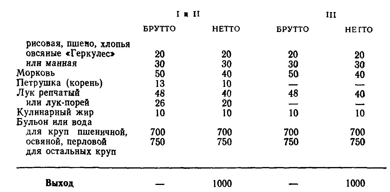 Суп картофельный с крупой (ТТК5501)