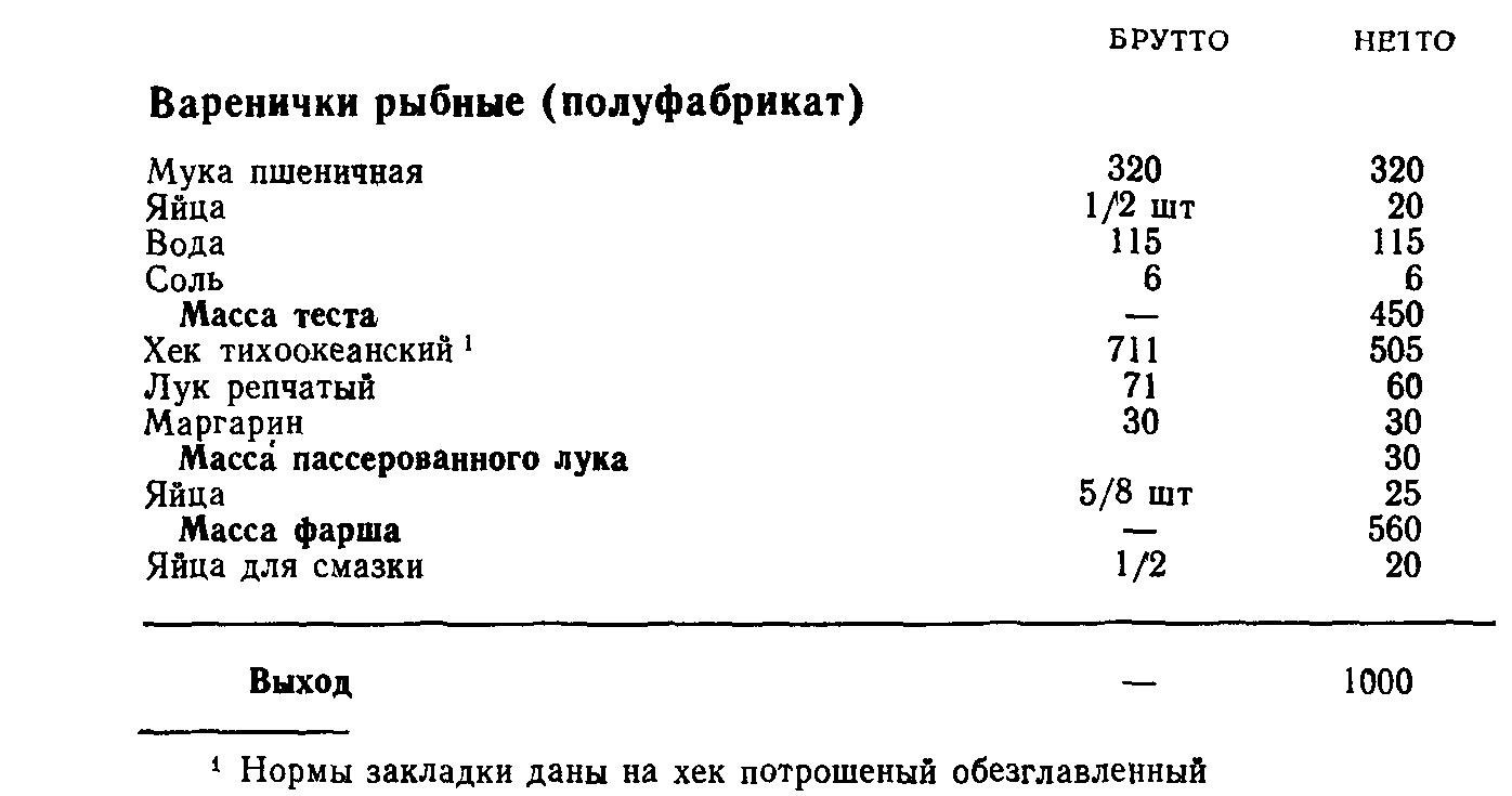 Суп с рыбными вареничками (ТТК5507)