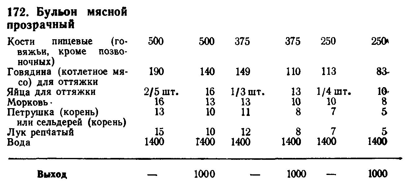 Бульон мясной прозрачный (ТТК5536)