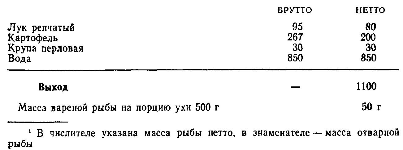 Уха с перловой крупой (ТТК5545)