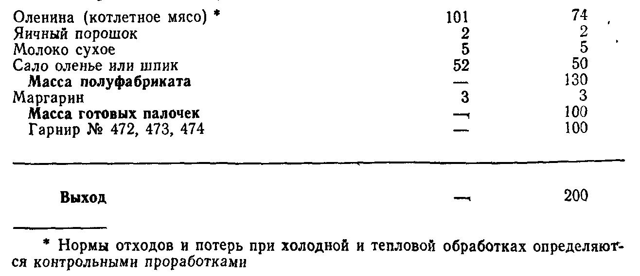 Палочки из оленины (ТТК5771)