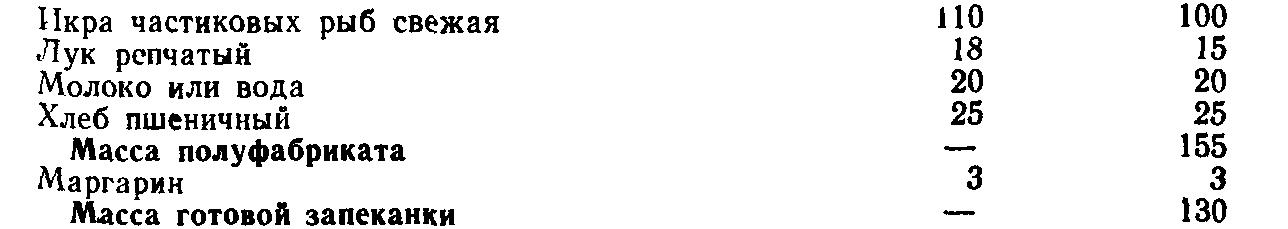 Запеканка из рыбной икры (ТТК5679)