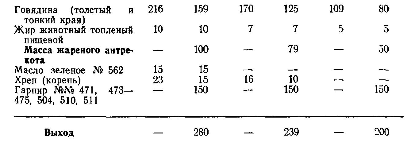 Антрекот (ТТК5717)