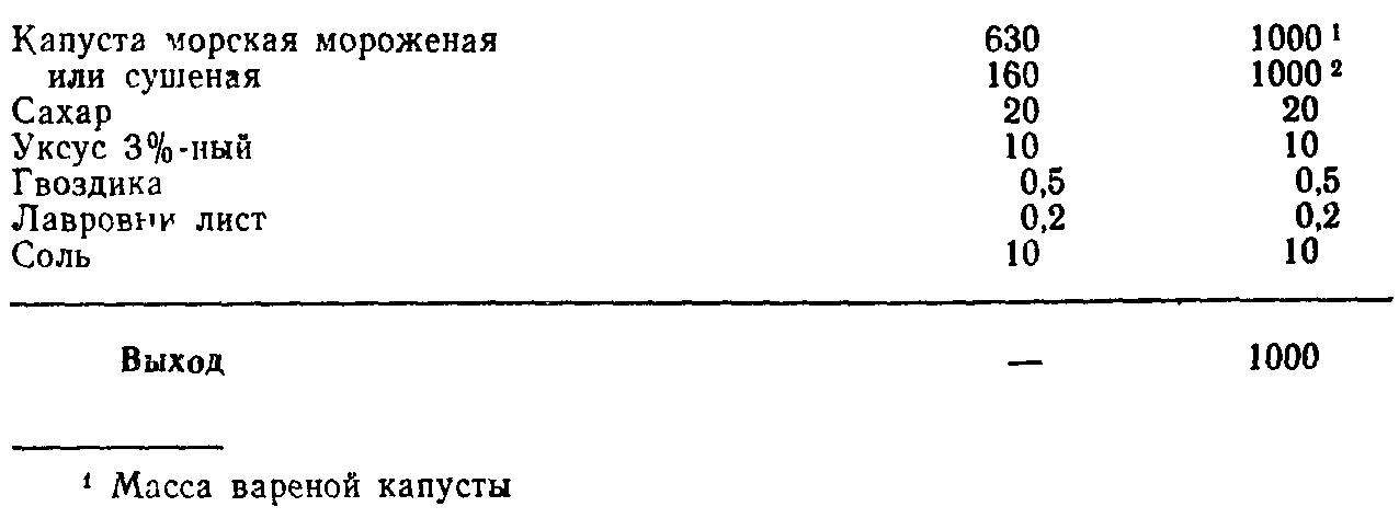 Маринованная морская капуста (ТТК5681)