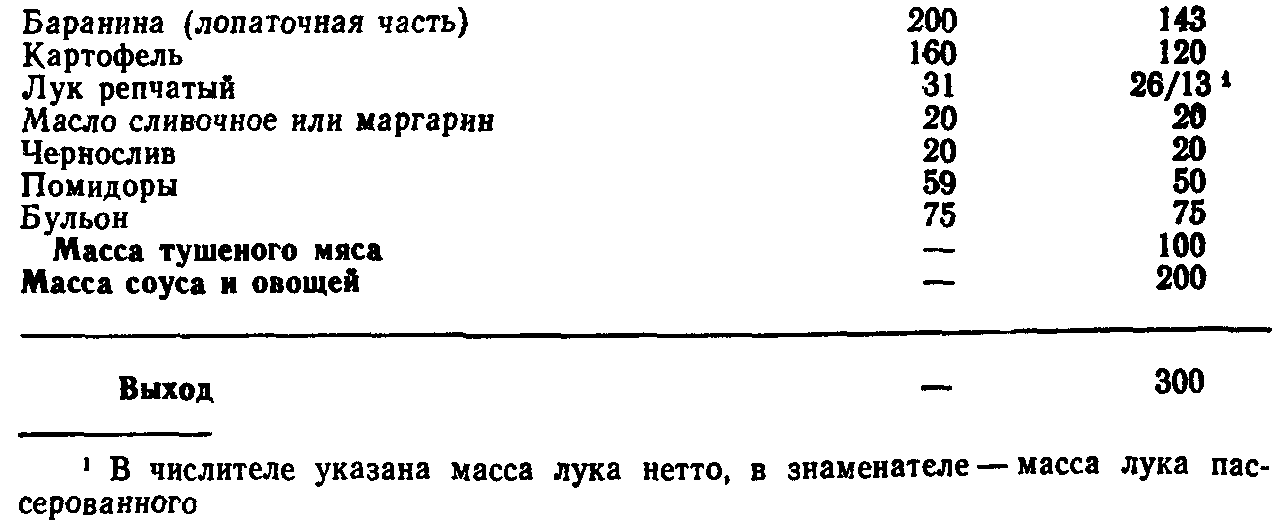 Жаркое с черносливом (ТТК5738)