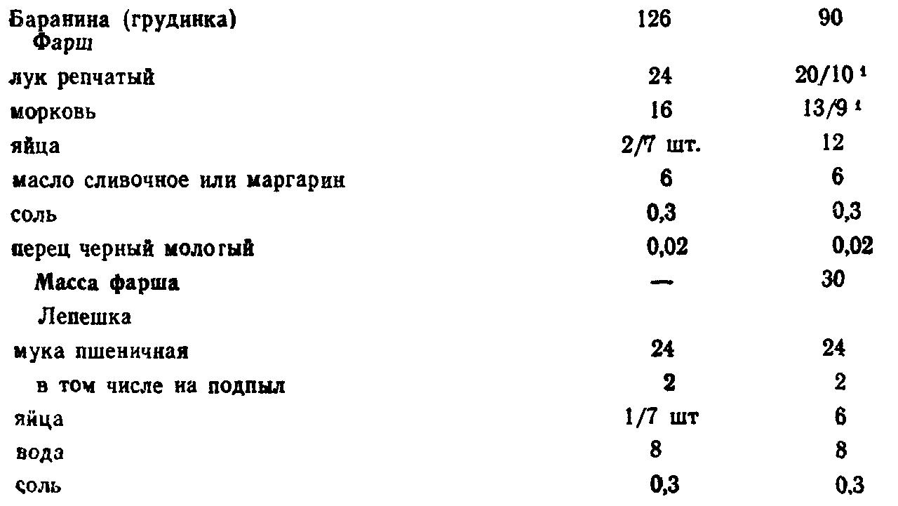 Рулет из баранины по башкирски (ТТК5746)
