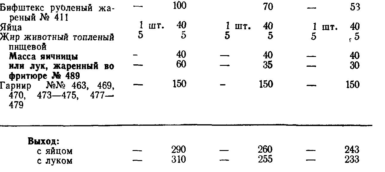Бифштекс рубленый с яйцом (ТТК5754)