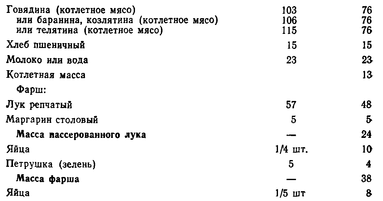 Рулет мясной с луком и яйцом (ТТК5762)