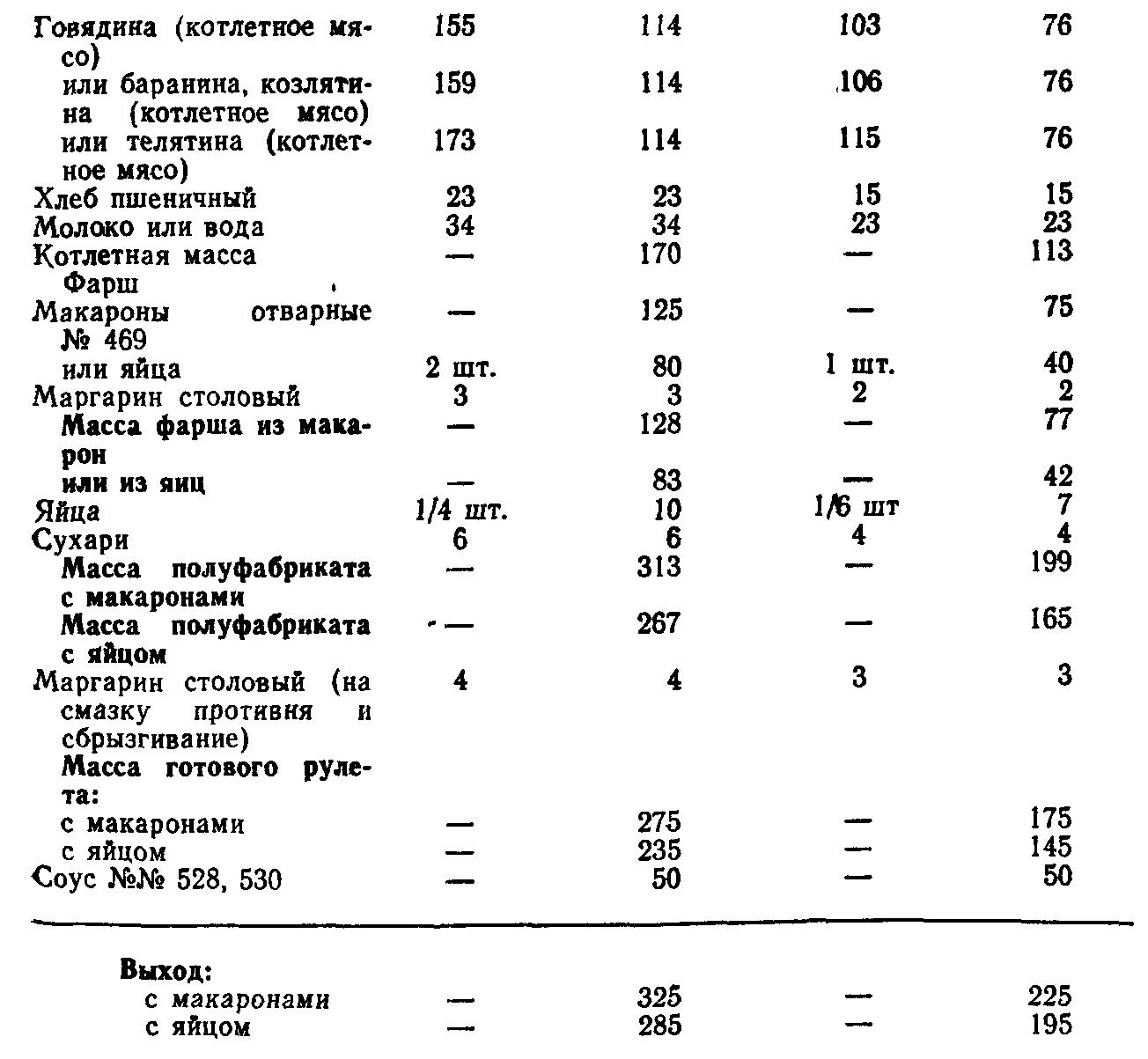 Рулет мясной с макаронами или яйцом (ТТК5763)