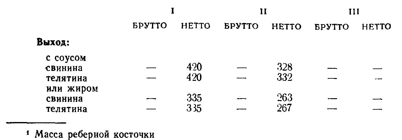 Котлеты натуральные паровые (ТТК5704)