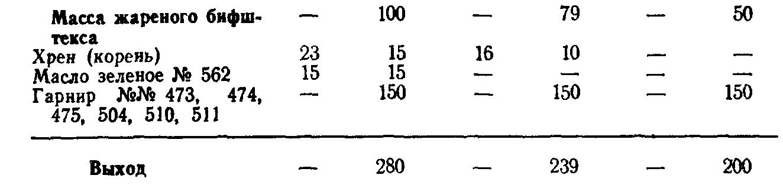 Бифштекс (ТТК5710)