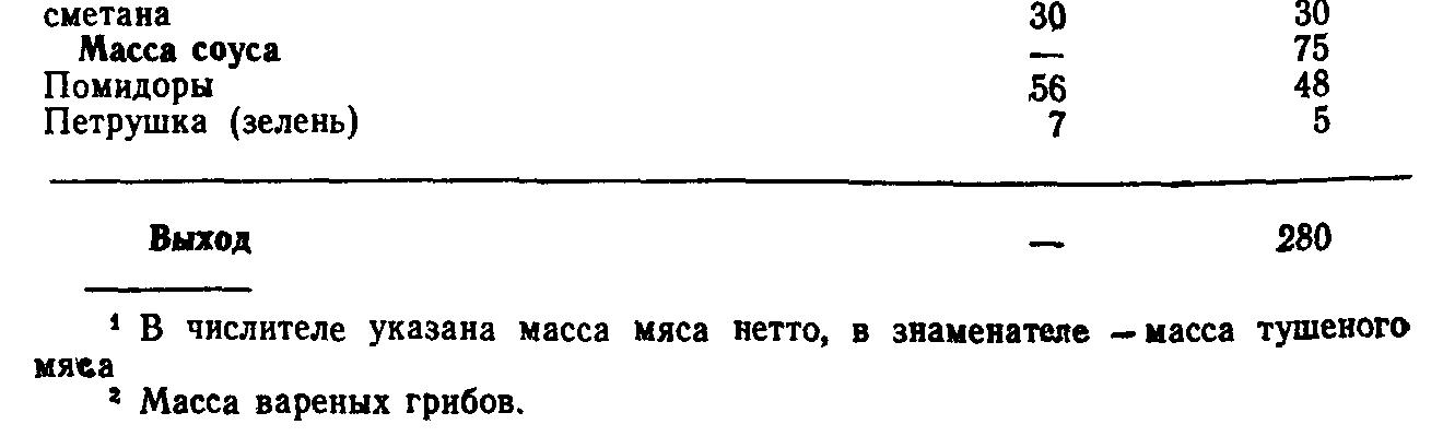 Жаркое с грибами по русски (ТТК5737)