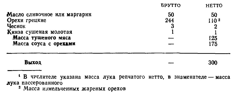 Говядина тушеная с луком орехами и чесноком (ТТК5741)