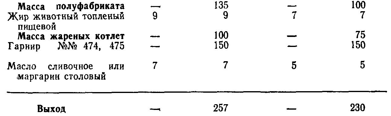 Колеты полтавские (ТТК5769)