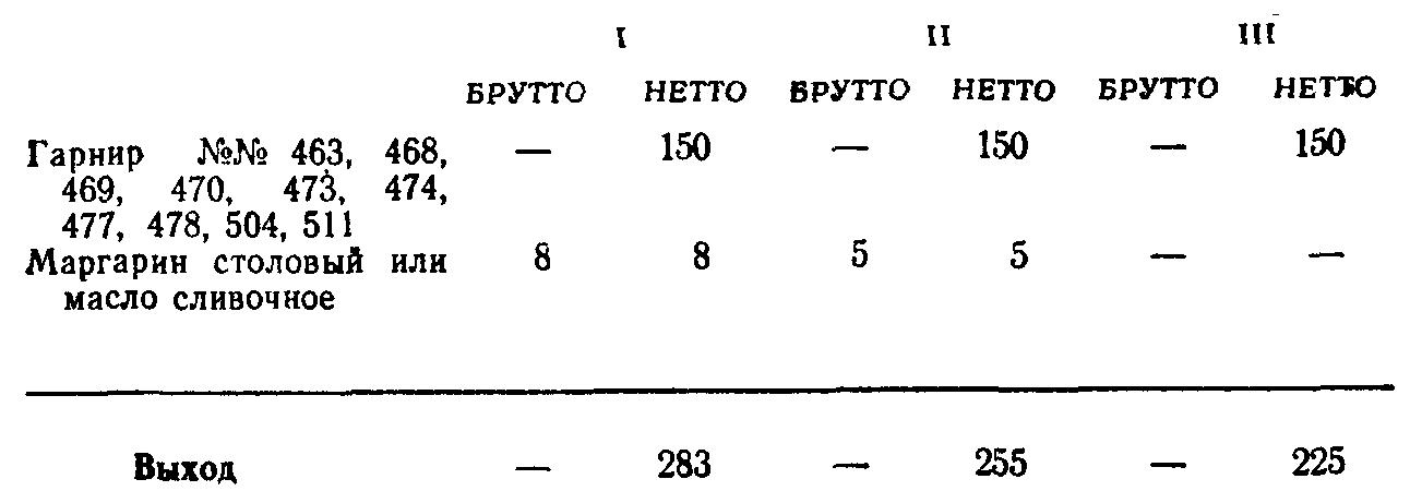 Шницель натуральный рубленый (ТТК5755)