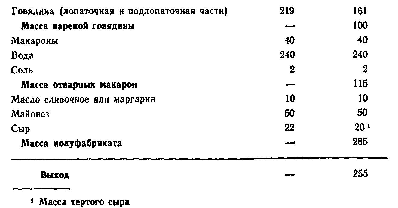 Говядина запеченная с макаронами (ТТК5776)