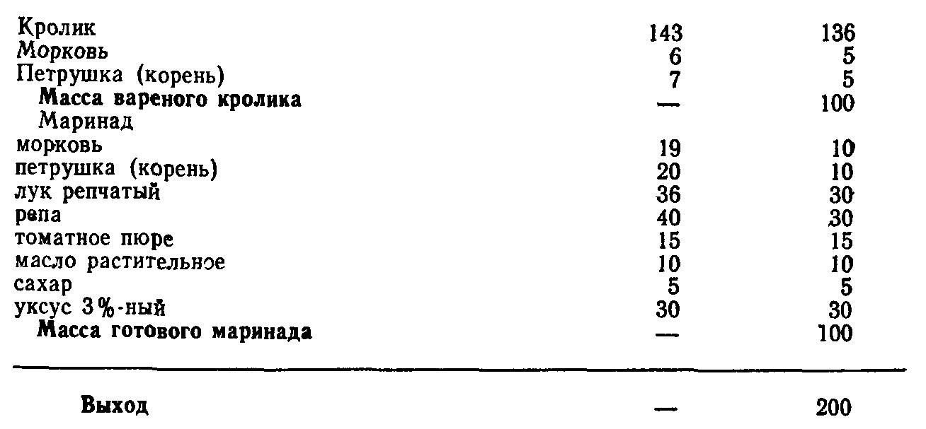 Кролик в маринаде (ТТК5798)