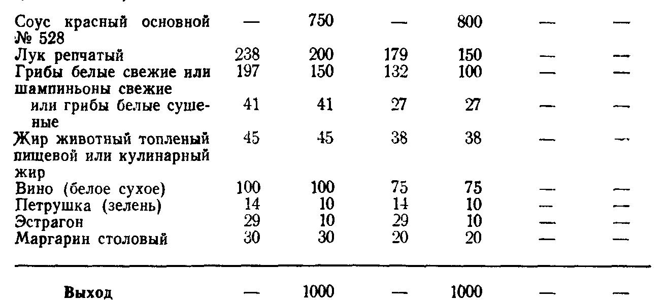 Соус красный с грибами и луком (ТТК5815)