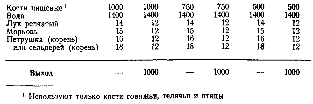 Бульон (ТТК5817)
