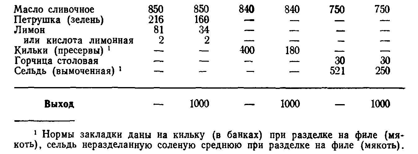 Масло зеленое или рыбное (ТТК5837)