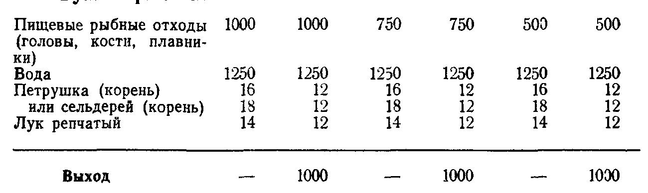 Бульон рыбный (ТТК5823)
