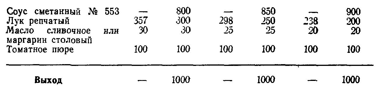 Соус сметанный с томатом и луком (ТТК5830)