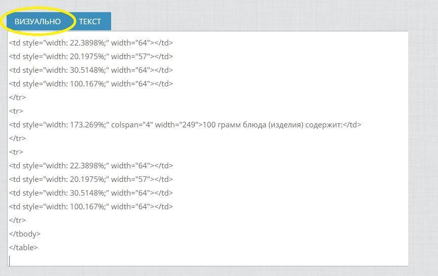 Правила оформления ТТК для добавления на сайт Технолог